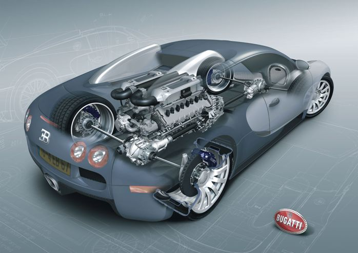 Bugatti Veyron Antrieb