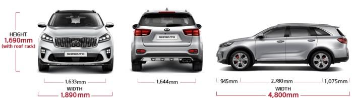 Kia Sorento UM Prime 3 поколение 1 рестайлинг габарит