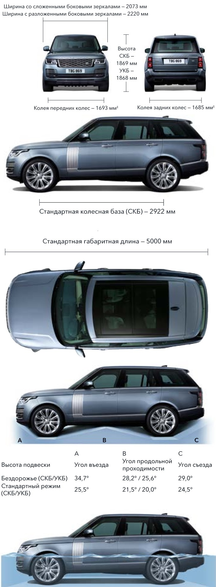 Land Rover Range Rover Autobiography 2017 габарит