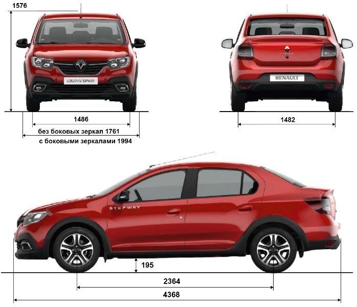 Renault Logan Stepway габарит