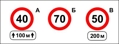 Тест 4 ПДД Знаки онлайн